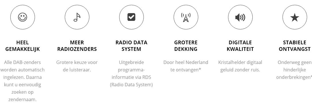 Voordelen DAB radio