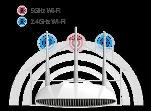 wifi banden