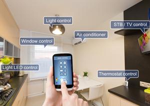 Smart Home - Hoe werkt het?