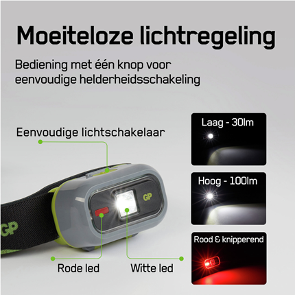 GP LED Hoofdlamp Activity 300Lm