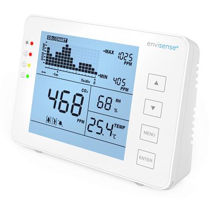 Envisense CO2 koolstofdioxide monitor